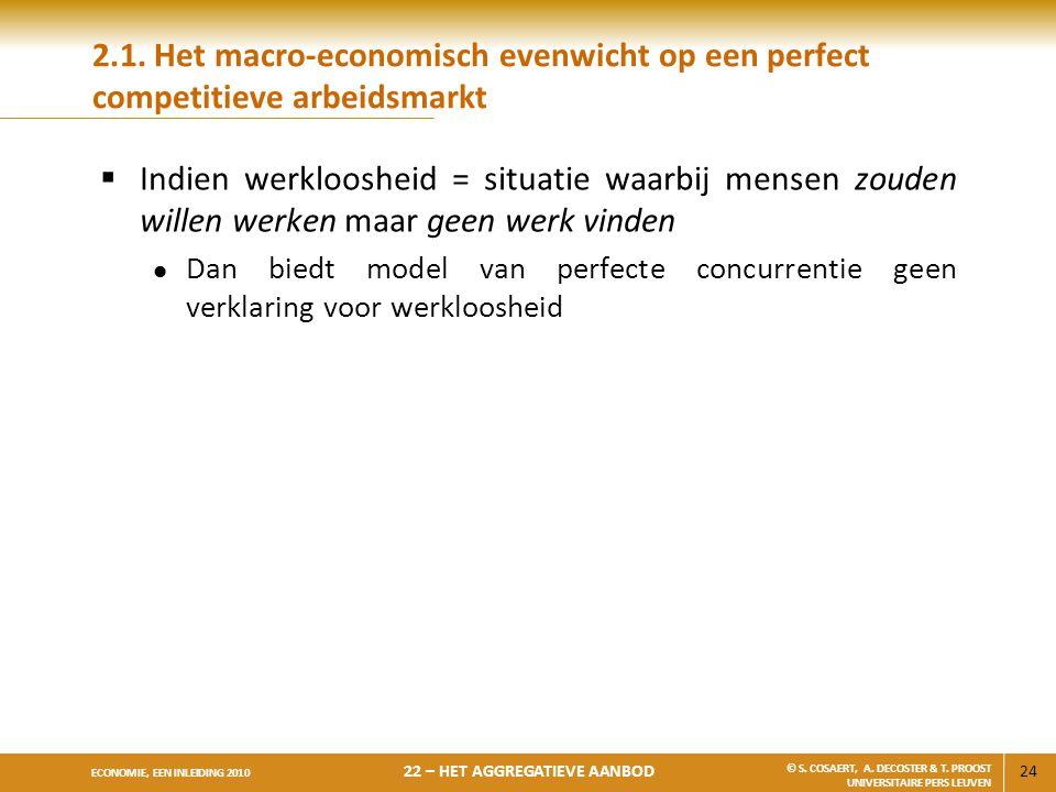 24 ECONOMIE, EEN INLEIDING 2010 22 – HET AGGREGATIEVE AANBOD © S. COSAERT, A. DECOSTER & T. PROOST UNIVERSITAIRE PERS LEUVEN 2.1. Het macro-economisch
