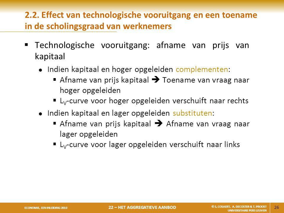 26 ECONOMIE, EEN INLEIDING 2010 22 – HET AGGREGATIEVE AANBOD © S. COSAERT, A. DECOSTER & T. PROOST UNIVERSITAIRE PERS LEUVEN 2.2. Effect van technolog