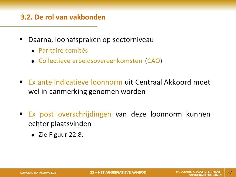47 ECONOMIE, EEN INLEIDING 2010 22 – HET AGGREGATIEVE AANBOD © S. COSAERT, A. DECOSTER & T. PROOST UNIVERSITAIRE PERS LEUVEN 3.2. De rol van vakbonden