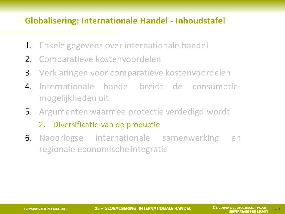 35 ECONOMIE, EEN INLEIDING 2013 25 – GLOBALISERING: INTERNATIONALE HANDEL © S. COSAERT, A. DECOSTER & T. PROOST UNIVERSITAIRE PERS LEUVEN Globaliserin