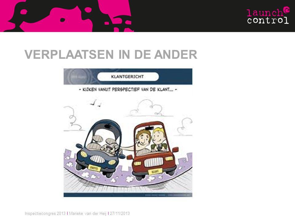 Inspectiecongres 2013 I Marieke van der Heij I 27/11/2013 VERPLAATSEN IN DE ANDER