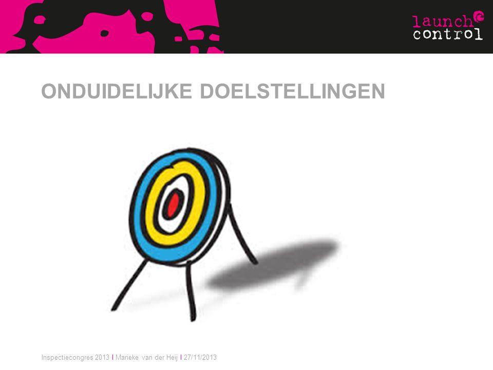 Inspectiecongres 2013 I Marieke van der Heij I 27/11/2013 ONDUIDELIJKE DOELSTELLINGEN