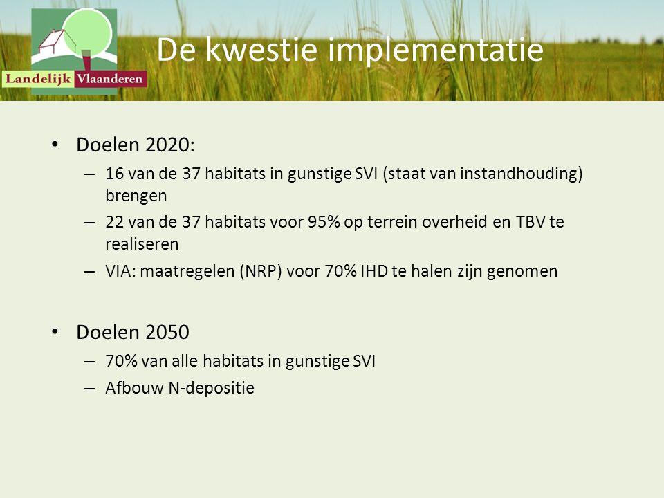 De kwestie implementatie Doelen 2020: – 16 van de 37 habitats in gunstige SVI (staat van instandhouding) brengen – 22 van de 37 habitats voor 95% op t