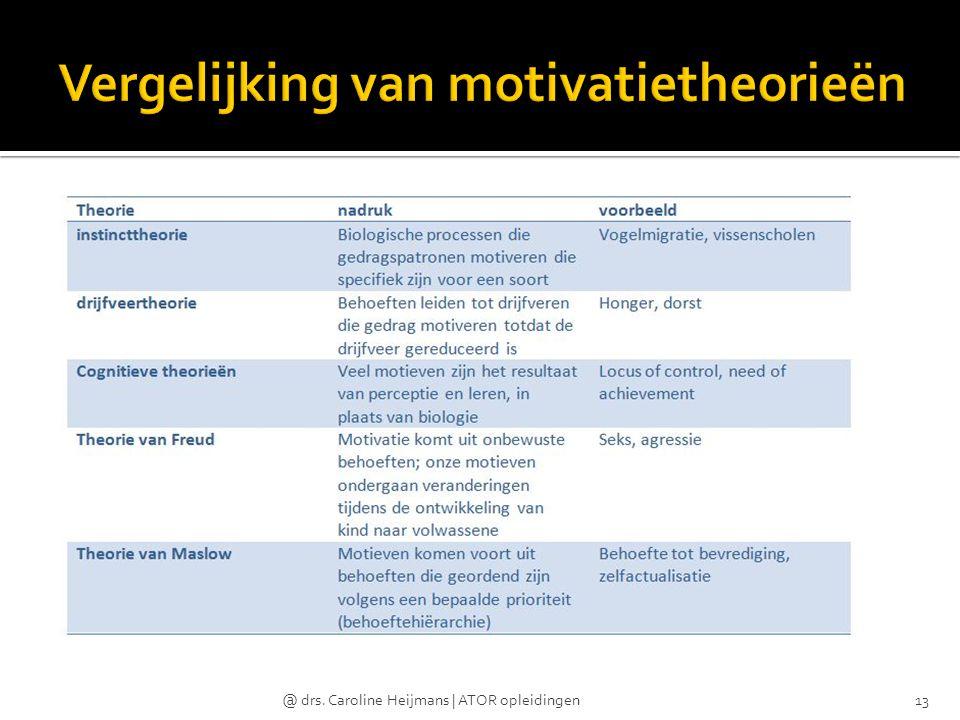 @ drs. Caroline Heijmans | ATOR opleidingen13