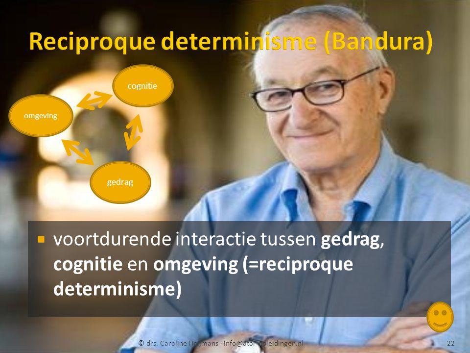  voortdurende interactie tussen gedrag, cognitie en omgeving (=reciproque determinisme) © drs. Caroline Heijmans - info@ator-opleidingen.nl22 omgevin