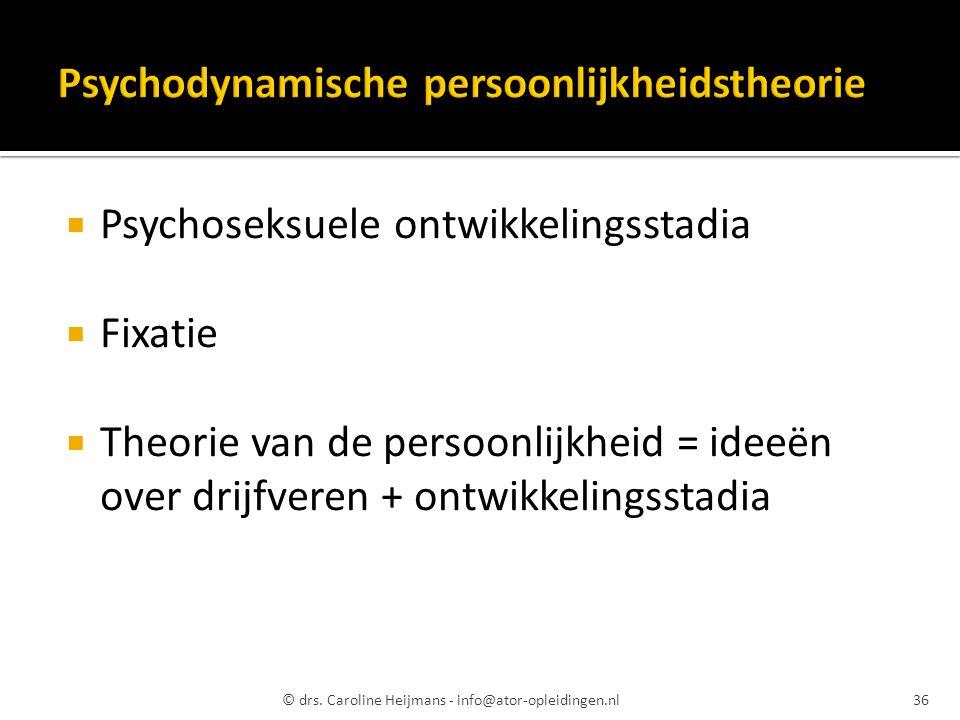 Psychoseksuele ontwikkelingsstadia  Fixatie  Theorie van de persoonlijkheid = ideeën over drijfveren + ontwikkelingsstadia 36© drs. Caroline Heijm