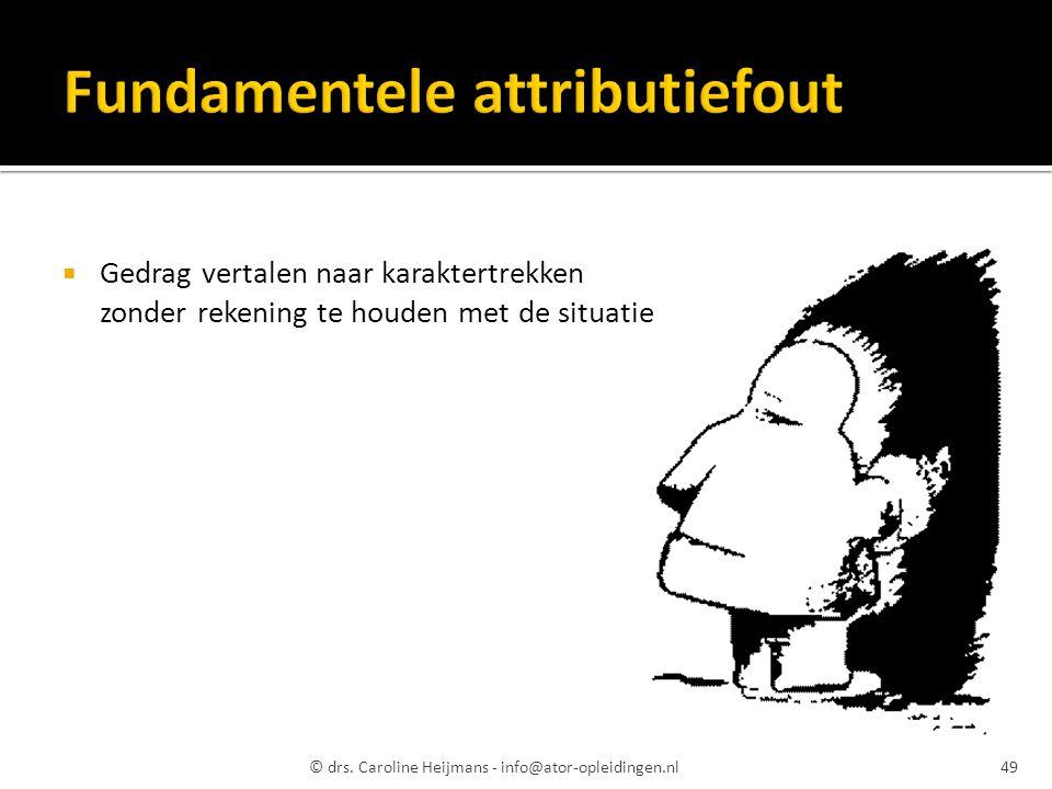  Gedrag vertalen naar karaktertrekken zonder rekening te houden met de situatie 49© drs. Caroline Heijmans - info@ator-opleidingen.nl