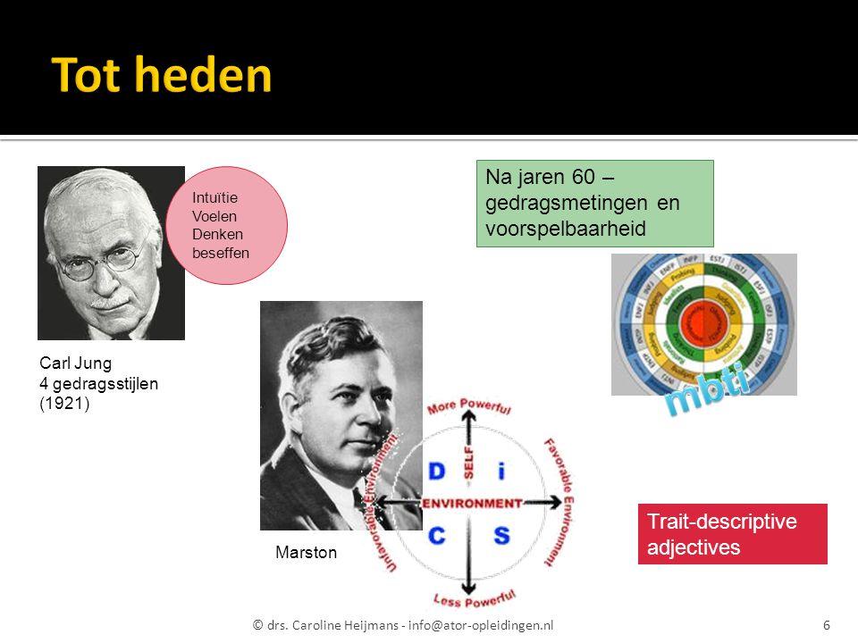 © drs. Caroline Heijmans - info@ator-opleidingen.nl6 Carl Jung 4 gedragsstijlen (1921) Intuïtie Voelen Denken beseffen Marston Na jaren 60 – gedragsme