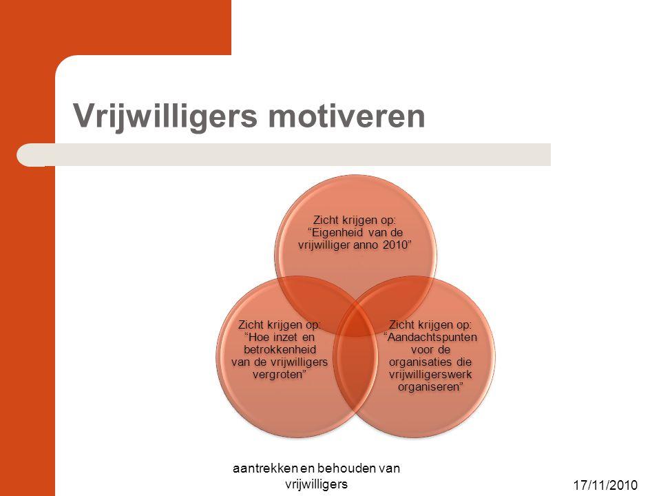 """Vrijwilligers motiveren Zicht krijgen op: """"Eigenheid van de vrijwilliger anno 2010"""" Zicht krijgen op: """"Aandachtspunten voor de organisaties die vrijwi"""