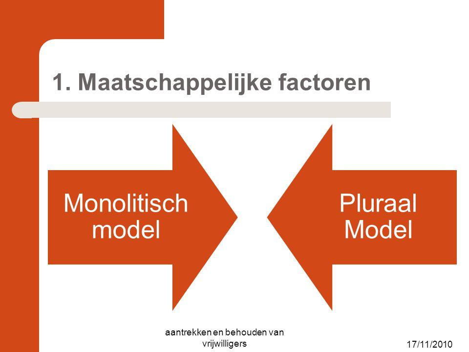 1. Maatschappelijke factoren Monolitisch model Pluraal Model 17/11/2010 aantrekken en behouden van vrijwilligers