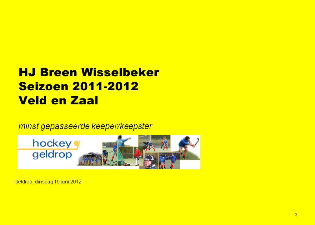 0 HJ Breen Wisselbeker Seizoen 2011-2012 Veld en Zaal minst gepasseerde keeper/keepster Geldrop, dinsdag 19 juni 2012