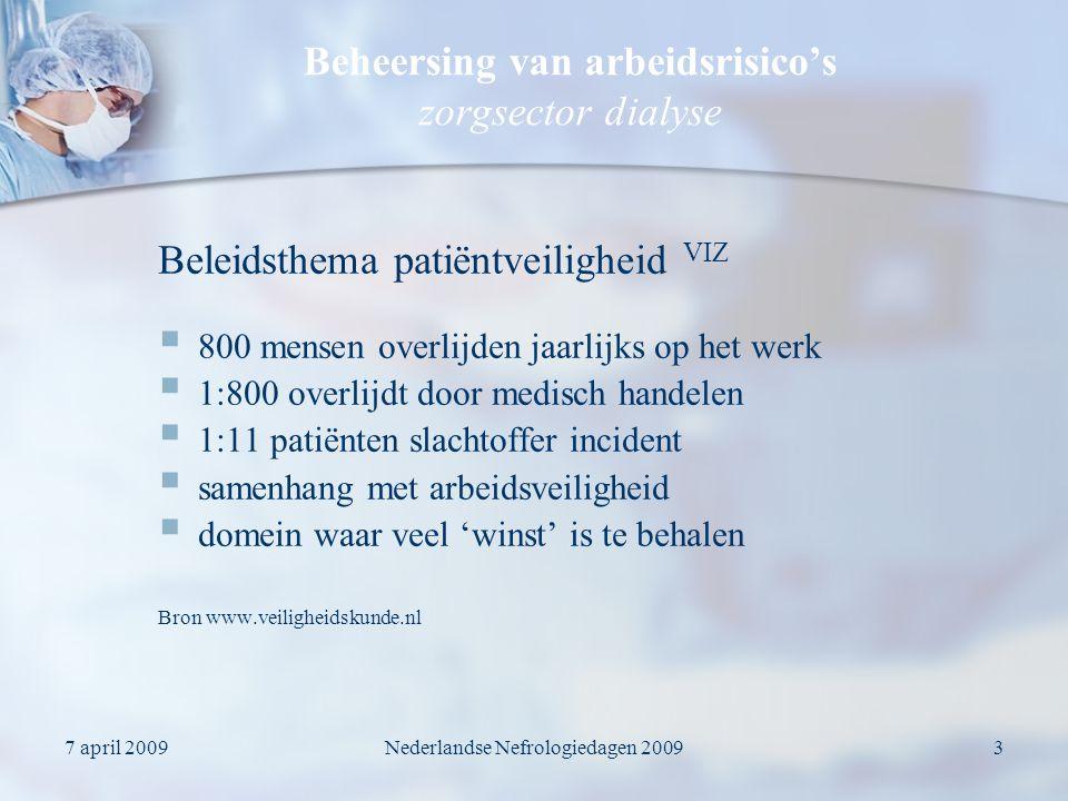 7 april 2009Nederlandse Nefrologiedagen 20093 Beheersing van arbeidsrisico's zorgsector dialyse Beleidsthema patiëntveiligheid VIZ   800 mensen overlijden jaarlijks op het werk   1:800 overlijdt door medisch handelen   1:11 patiënten slachtoffer incident   samenhang met arbeidsveiligheid   domein waar veel 'winst' is te behalen Bron www.veiligheidskunde.nl