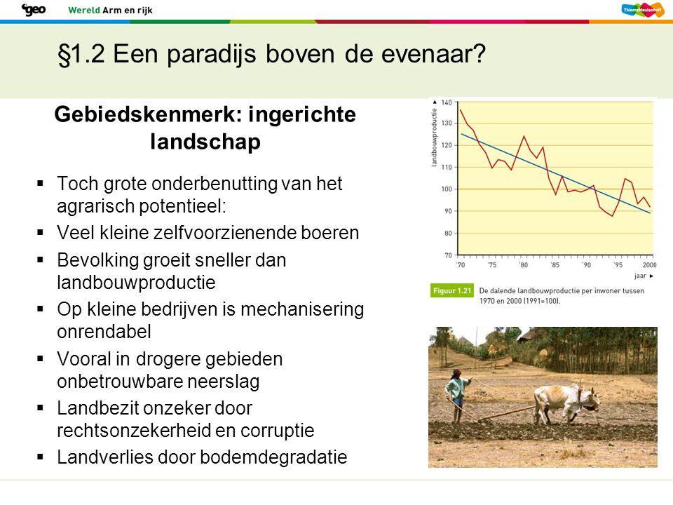 §1.2 Een paradijs boven de evenaar?  Toch grote onderbenutting van het agrarisch potentieel:  Veel kleine zelfvoorzienende boeren  Bevolking groeit