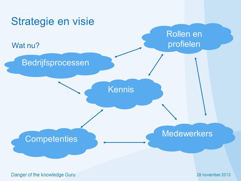 28 november 2013 Danger of the knowledge Guru Strategie en visie Wat nu? Bedrijfsprocessen Rollen en profielen Medewerkers Competenties Kennis