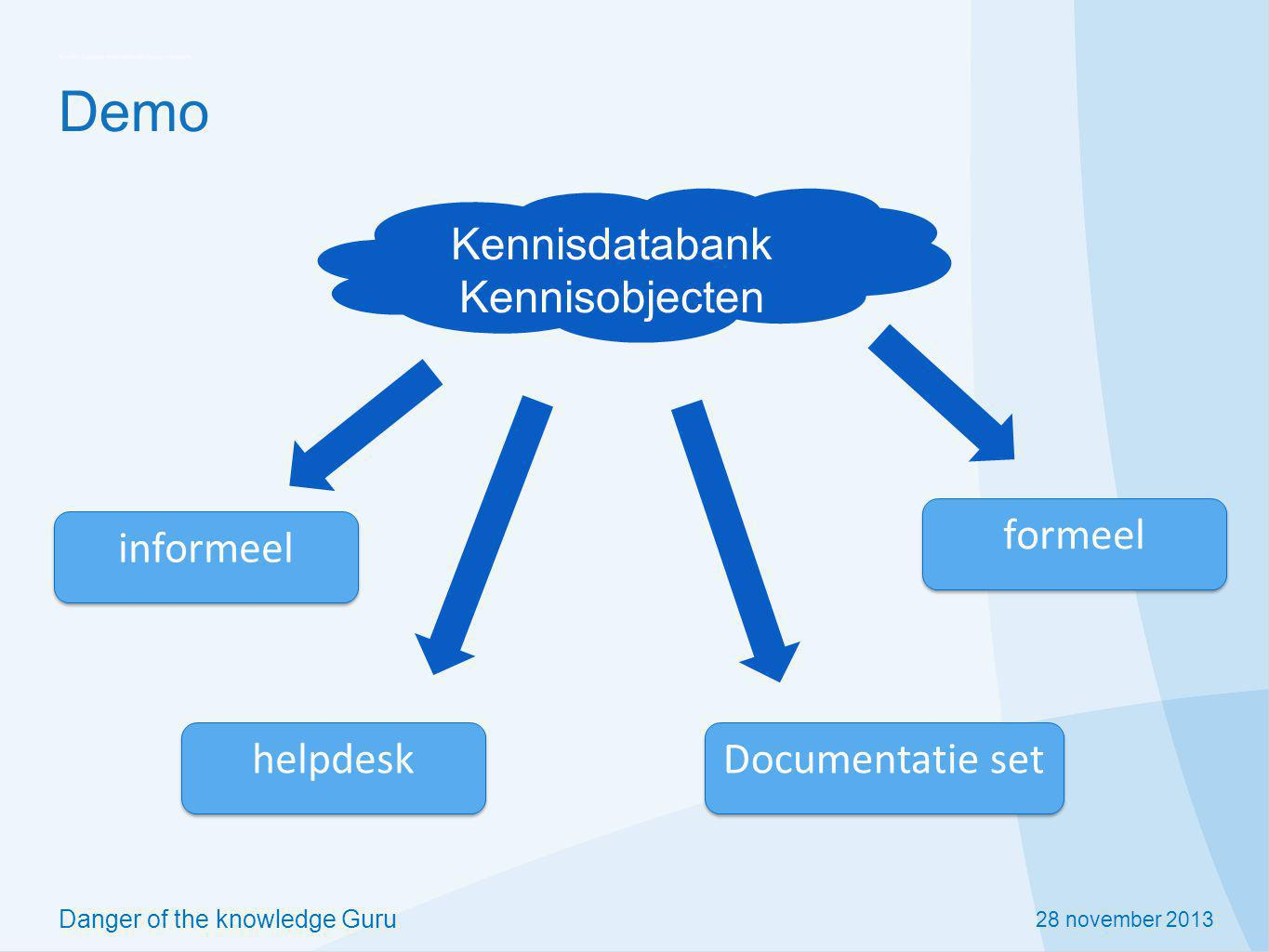 28 november 2013 Danger of the knowledge Guru Demo Kennisdatabank Kennisobjecten formeel informeel helpdesk Documentatie set