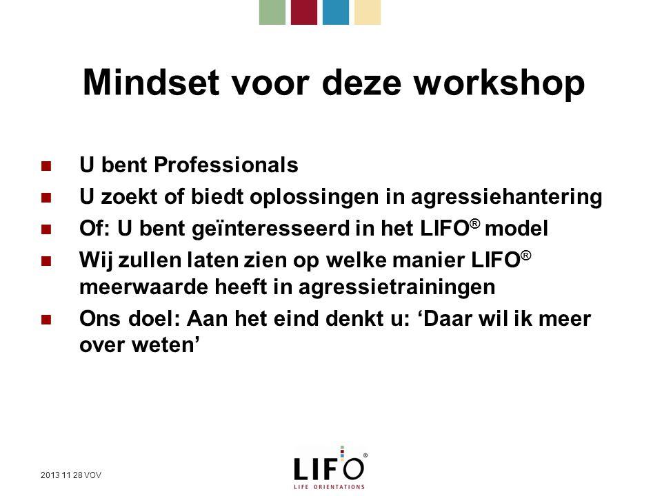 Mindset voor deze workshop U bent Professionals U zoekt of biedt oplossingen in agressiehantering Of: U bent geïnteresseerd in het LIFO ® model Wij zu