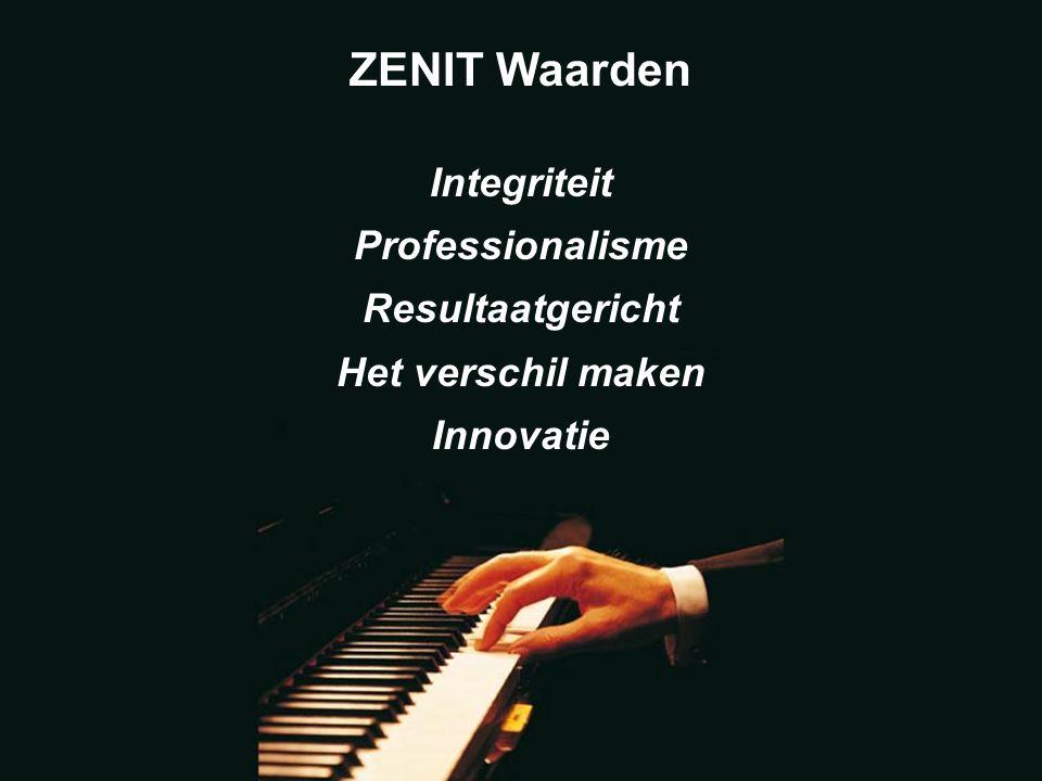 ZENIT Waarden Integriteit Professionalisme Resultaatgericht Het verschil maken Innovatie