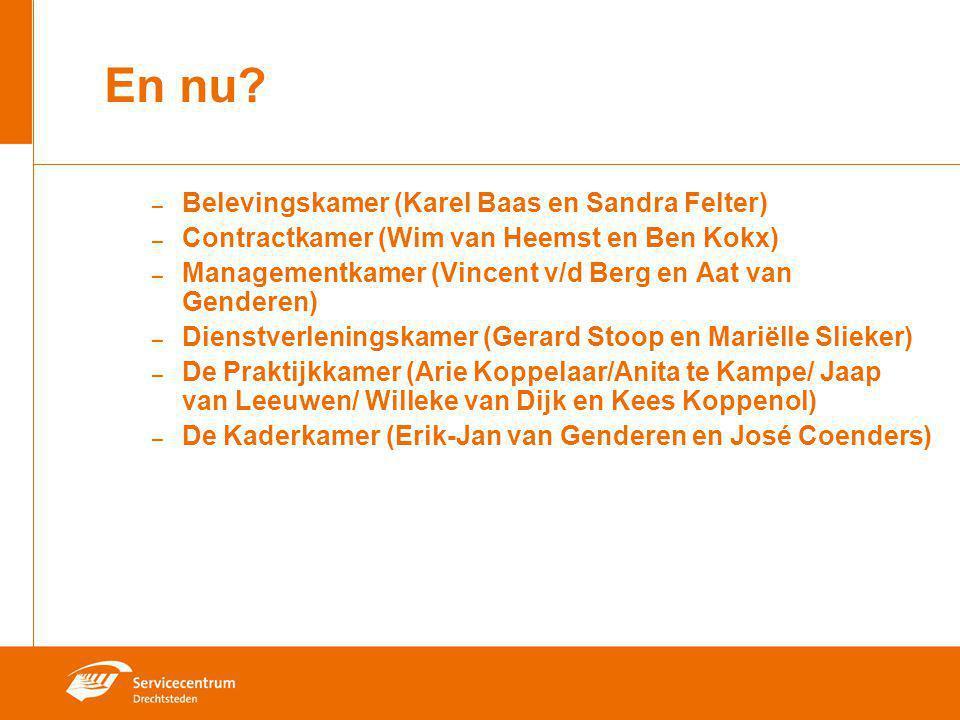 En nu? – Belevingskamer (Karel Baas en Sandra Felter) – Contractkamer (Wim van Heemst en Ben Kokx) – Managementkamer (Vincent v/d Berg en Aat van Gend