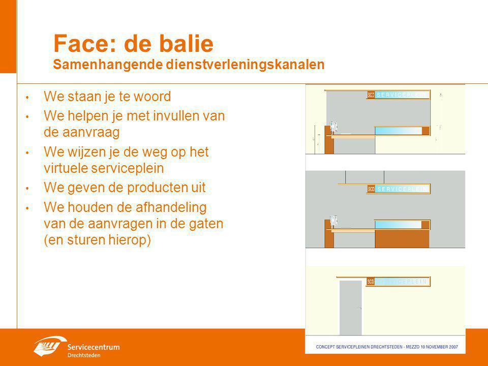 Face: de balie Samenhangende dienstverleningskanalen We staan je te woord We helpen je met invullen van de aanvraag We wijzen je de weg op het virtuel
