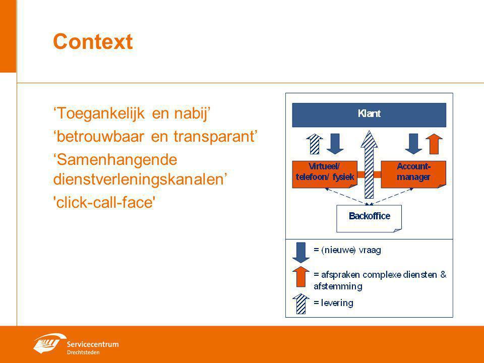 Context 'Toegankelijk en nabij' 'betrouwbaar en transparant' 'Samenhangende dienstverleningskanalen' 'click-call-face'