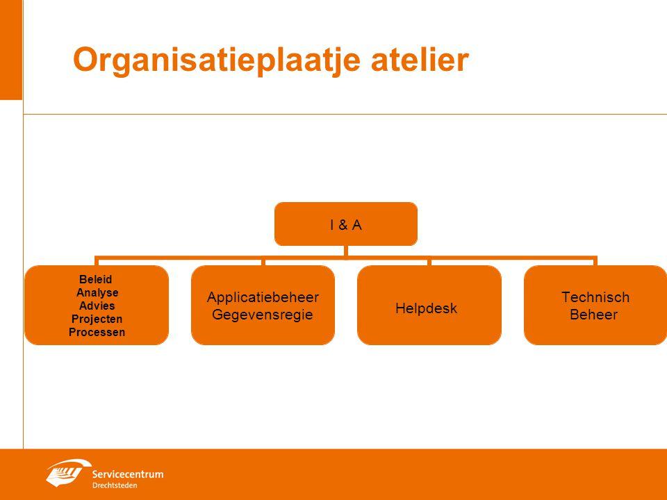 Organisatieplaatje atelier I & A Beleid Analyse Advies Projecten Processen Applicatiebeheer Gegevensregie Helpdesk Technisch Beheer