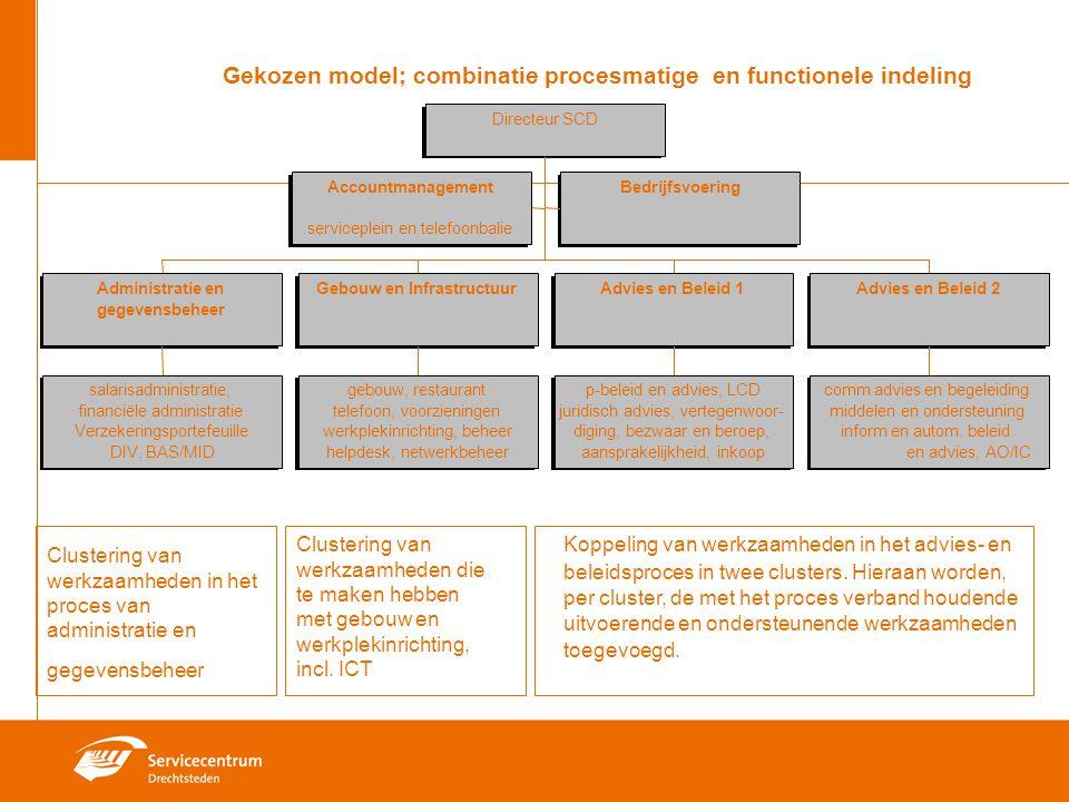 Koppeling van werkzaamheden in het advies- en beleidsproces in twee clusters.