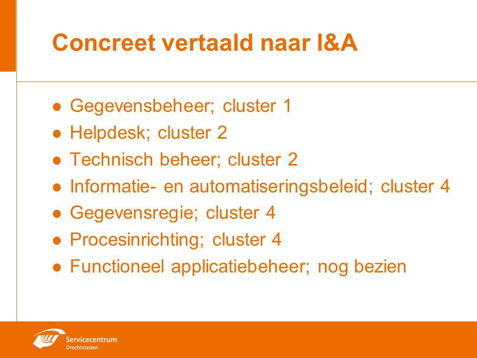Concreet vertaald naar I&A Gegevensbeheer; cluster 1 Helpdesk; cluster 2 Technisch beheer; cluster 2 Informatie- en automatiseringsbeleid; cluster 4 Gegevensregie; cluster 4 Procesinrichting; cluster 4 Functioneel applicatiebeheer; nog bezien