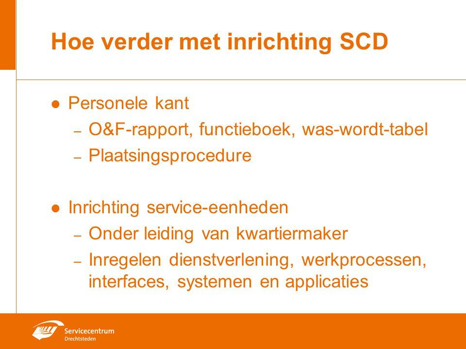 Hoe verder met inrichting SCD Personele kant – O&F-rapport, functieboek, was-wordt-tabel – Plaatsingsprocedure Inrichting service-eenheden – Onder lei