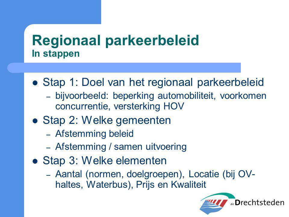 Regionaal parkeerbeleid In stappen Stap 1: Doel van het regionaal parkeerbeleid – bijvoorbeeld: beperking automobiliteit, voorkomen concurrentie, versterking HOV Stap 2: Welke gemeenten – Afstemming beleid – Afstemming / samen uitvoering Stap 3: Welke elementen – Aantal (normen, doelgroepen), Locatie (bij OV- haltes, Waterbus), Prijs en Kwaliteit