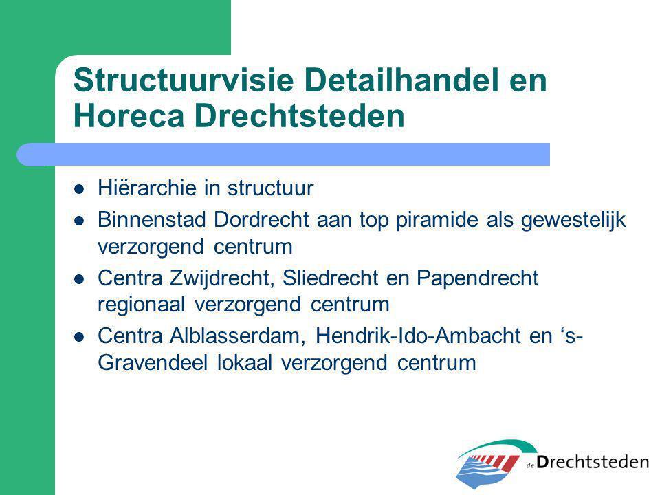 Structuurvisie Detailhandel en Horeca Drechtsteden Hiërarchie in structuur Binnenstad Dordrecht aan top piramide als gewestelijk verzorgend centrum Ce
