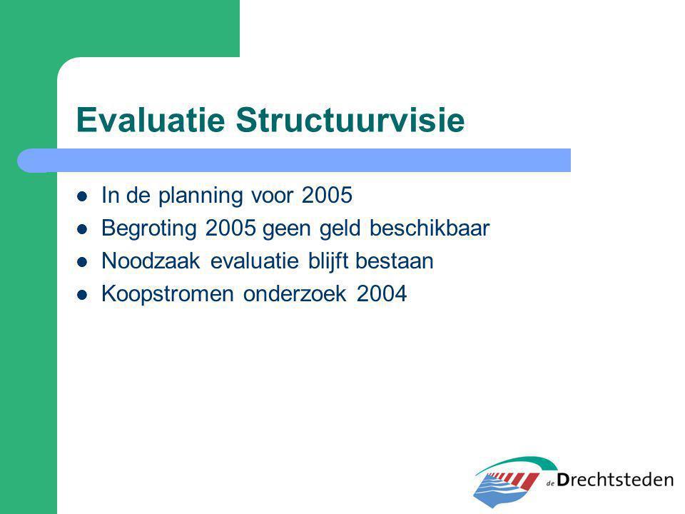 Evaluatie Structuurvisie In de planning voor 2005 Begroting 2005 geen geld beschikbaar Noodzaak evaluatie blijft bestaan Koopstromen onderzoek 2004