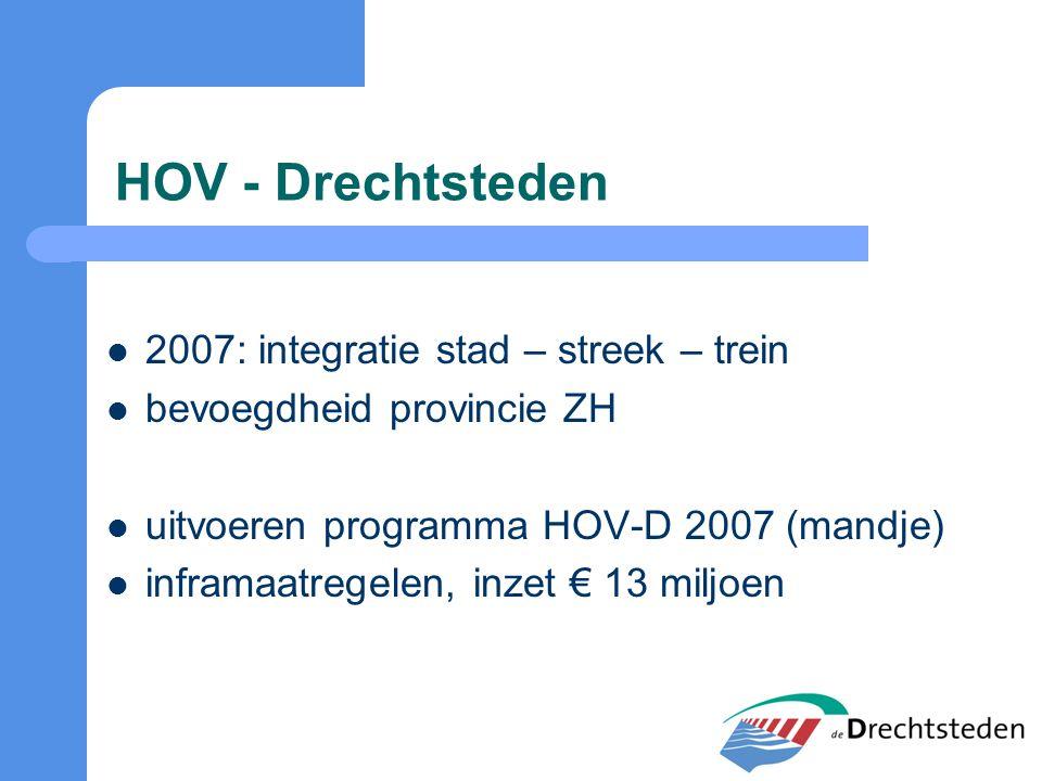 HOV - Drechtsteden 2007: integratie stad – streek – trein bevoegdheid provincie ZH uitvoeren programma HOV-D 2007 (mandje) inframaatregelen, inzet € 1