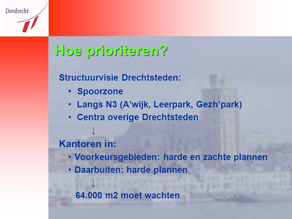 Vervolgproces Monitoring Toetsing Plan van aanpak marketing/promotiebeleid Voorstel gezamenlijke acquisitie