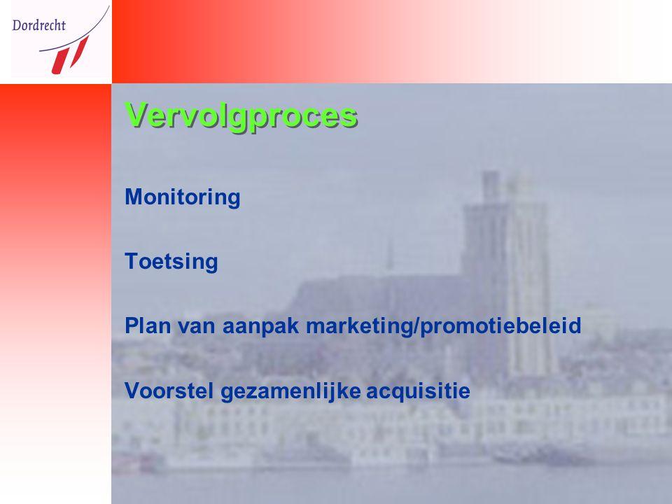 Discussiepunten Monitoring Met welke frequentie.Toetsing Op welke wijze.