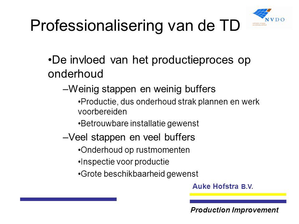 Auke Hofstra B.V. Production Improvement Professionalisering van de TD De invloed van het productieproces op onderhoud –Weinig stappen en weinig buffe