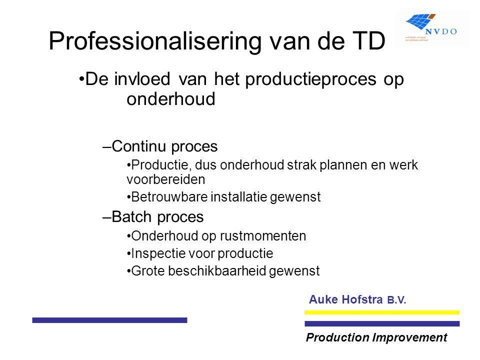Auke Hofstra B.V. Production Improvement Professionalisering van de TD De invloed van het productieproces op onderhoud –Continu proces Productie, dus