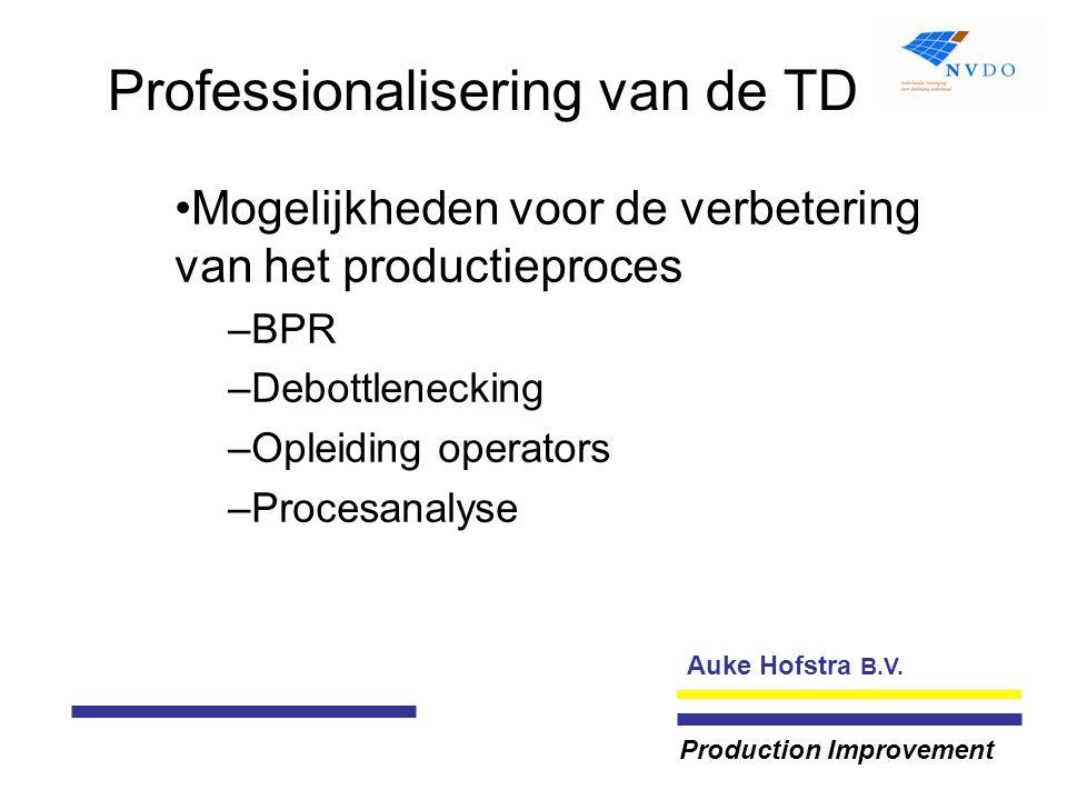 Auke Hofstra B.V. Production Improvement Professionalisering van de TD Mogelijkheden voor de verbetering van het productieproces –BPR –Debottlenecking