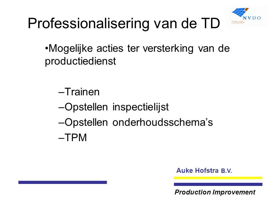 Auke Hofstra B.V. Production Improvement Professionalisering van de TD Mogelijke acties ter versterking van de productiedienst –Trainen –Opstellen ins