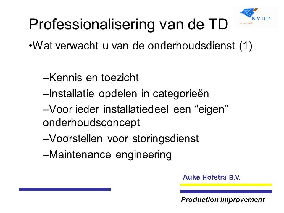 Auke Hofstra B.V. Production Improvement Professionalisering van de TD Wat verwacht u van de onderhoudsdienst (1) –Kennis en toezicht –Installatie opd