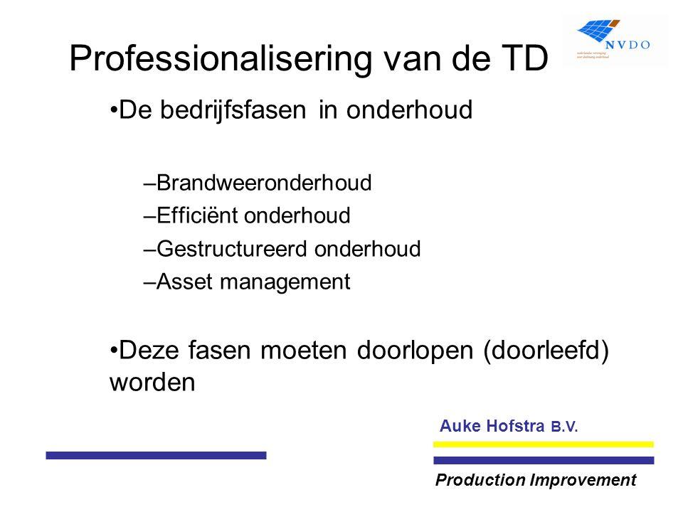 Auke Hofstra B.V. Production Improvement Professionalisering van de TD De bedrijfsfasen in onderhoud –Brandweeronderhoud –Efficiënt onderhoud –Gestruc