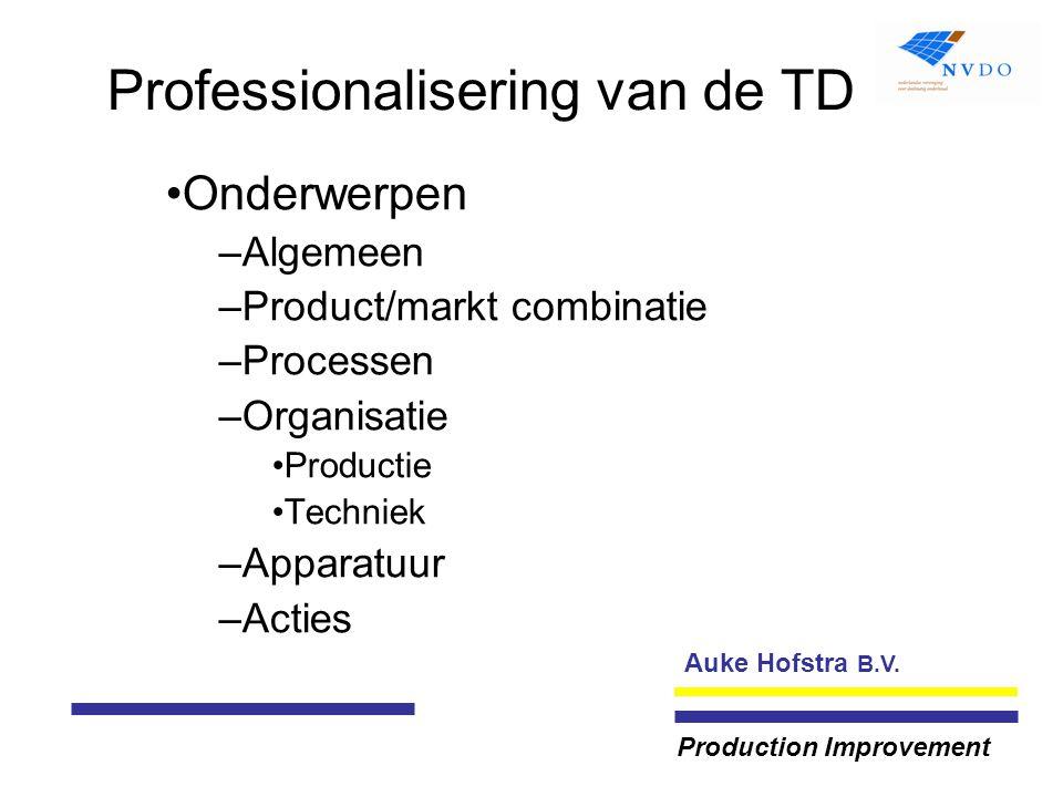 Auke Hofstra B.V. Production Improvement Professionalisering van de TD Onderwerpen –Algemeen –Product/markt combinatie –Processen –Organisatie Product