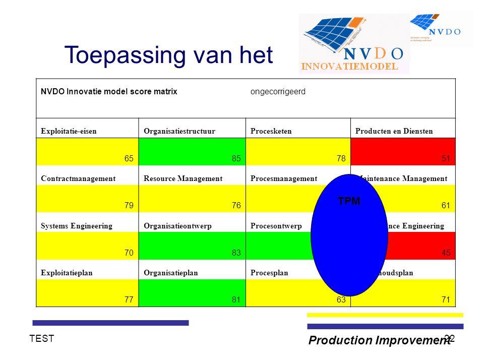 Auke Hofstra B.V. Production Improvement TEST22 Toepassing van het NVDO Innovatie model score matrixongecorrigeerd Exploitatie-eisenOrganisatiestructu