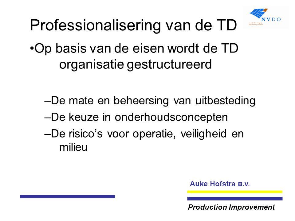 Auke Hofstra B.V. Production Improvement Professionalisering van de TD Op basis van de eisen wordt de TD organisatie gestructureerd –De mate en beheer