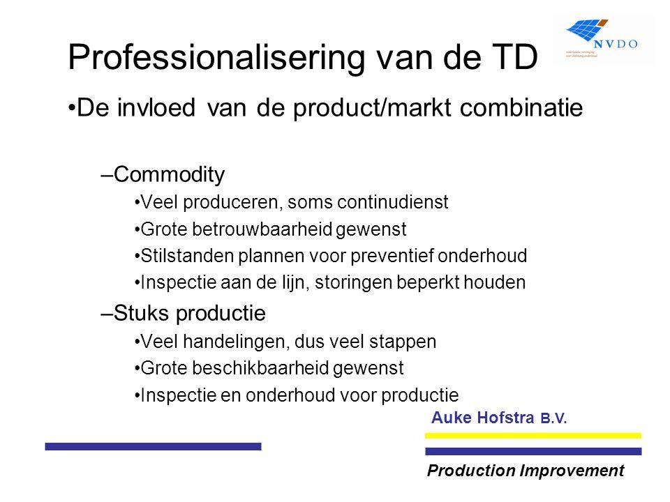 Auke Hofstra B.V. Production Improvement Professionalisering van de TD De invloed van de product/markt combinatie –Commodity Veel produceren, soms con