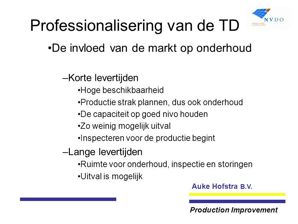 Auke Hofstra B.V. Production Improvement Professionalisering van de TD De invloed van de markt op onderhoud –Korte levertijden Hoge beschikbaarheid Pr