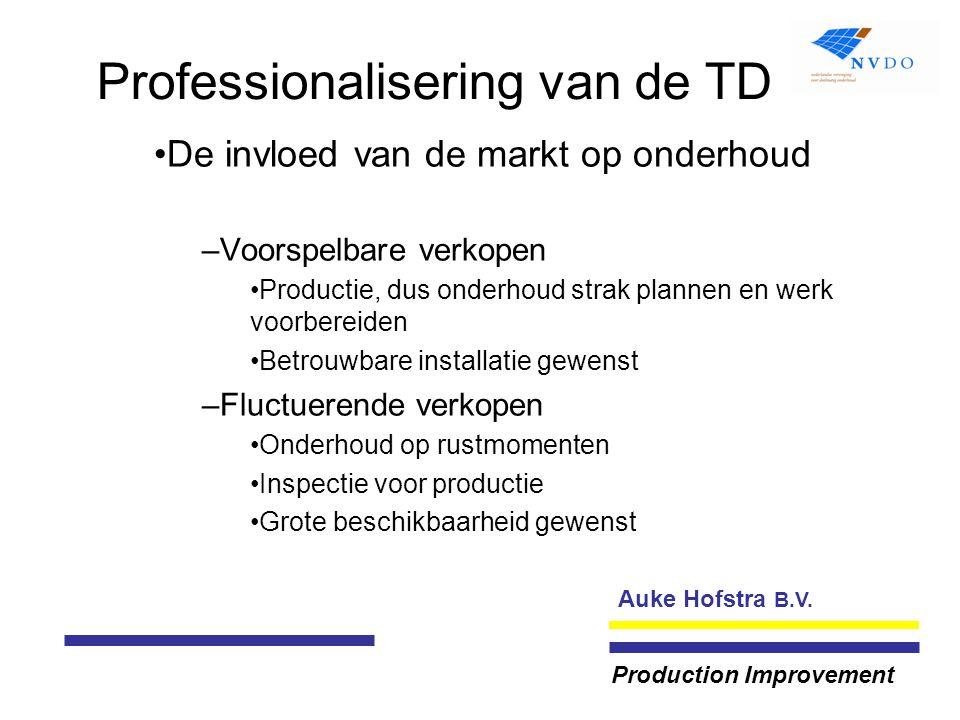Auke Hofstra B.V. Production Improvement Professionalisering van de TD De invloed van de markt op onderhoud –Voorspelbare verkopen Productie, dus onde