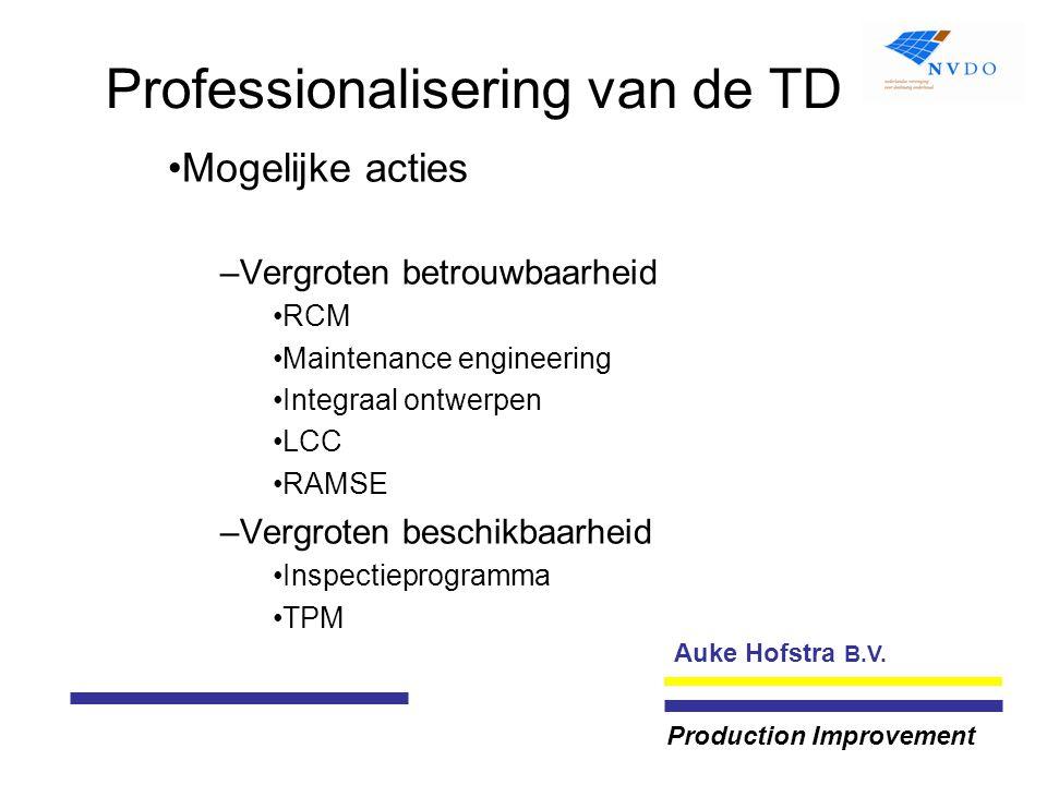 Auke Hofstra B.V. Production Improvement Professionalisering van de TD Mogelijke acties –Vergroten betrouwbaarheid RCM Maintenance engineering Integra