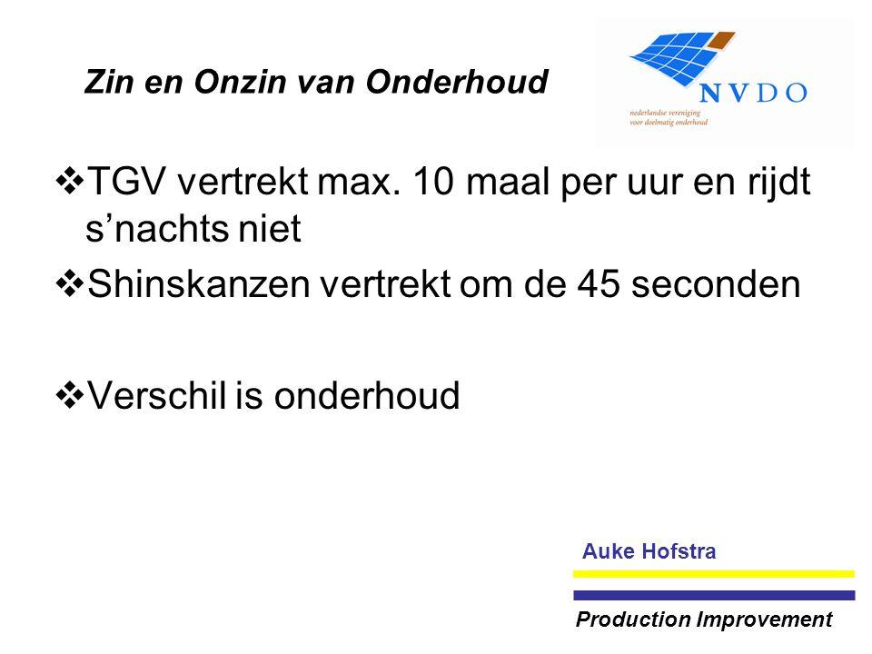 Zin en Onzin van Onderhoud  TGV vertrekt max. 10 maal per uur en rijdt s'nachts niet  Shinskanzen vertrekt om de 45 seconden  Verschil is onderhoud