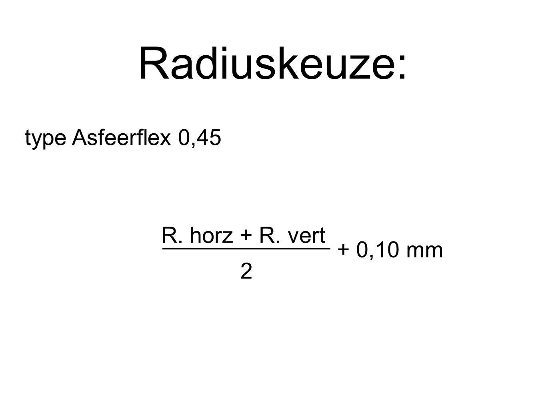 Radiuskeuze: type Asfeerflex 0,45 R. horz + R. vert 2 + 0,10 mm