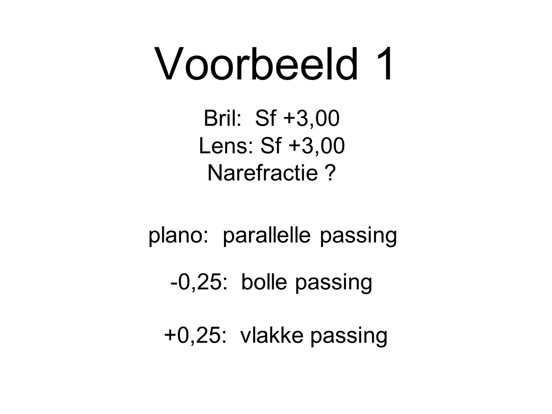 Voorbeeld 1 Bril: Sf +3,00 Lens: Sf +3,00 Narefractie ? plano: parallelle passing +0,25: vlakke passing -0,25: bolle passing